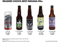 Readers' Choice for 2015: Top 20 Indiana IPAs for #IPAday