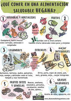 Go Veggie, Veggie Recipes, Vegetarian Recipes, Healthy Recipes, How To Become Vegan, Healthy Food To Lose Weight, Vegan Meal Prep, Vegan Foods, Vegan Lifestyle