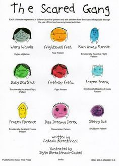 teachers resources, pictures of what children are scared about - Google Search