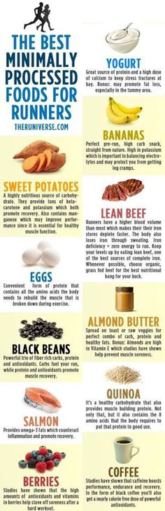 11 of the Best Minimally Processed Foods for Runners: Sweet Potatoes, Yogurt, Bananas, Black Beans, Almond Butter, Quinoa, Salmon, Berries, Eggs, Lean Beef Coffee.