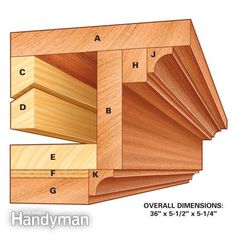 How to build a mantle shelf   not really needing/wanting to build this, but its nice to see a diagram and the use of a fr...