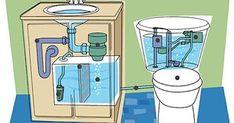 Diferentes ideas y diseños para recolectar y reutilizar el agua de lluvia o las aguas grises . Los diseños y alternativas para recolecta...