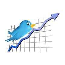 Buy real twitter followers visiting http://www.twtviral.com