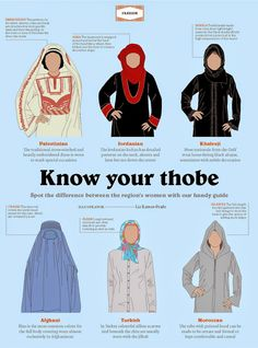 One more illustration: Know your thobe