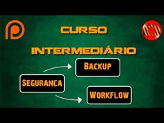 Curso de fotografia intermediário - Segurança, Backup e Workflow - YouTube Foto E Video, Youtube, Youtubers, Youtube Movies