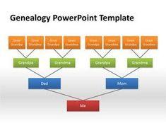 Plantilla De Arbol Genealógico Para Point Family Tree Chart Free Make A