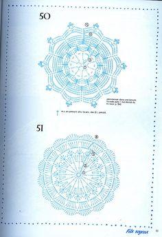 diagrammes de motifs au crochet