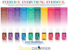 Young Living Essential Everyday Oils Kit -  - Lemon Dropper - www.TheLemonDropLounge.com