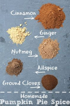 Here is a fantastic homemade pumpkin pie spice.  This tastes just like the real thing and you don't have to spend the money to buy it at the store.
