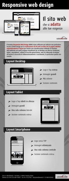 Realizzazione siti web con il responsive design, infografica e tecnica