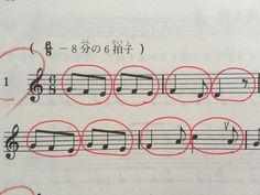 (ピアノ初心者向け)6/8拍子の数え方・弾き方その① | はんなりピアノ♪ Chart, Math, Music, Musica, Musik, Math Resources, Muziek, Music Activities, Mathematics