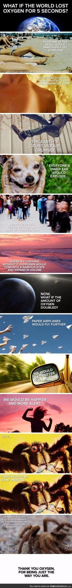 Oxygen changes