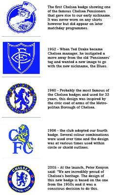 Chelsea FC Club Badges through the years