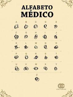 Alfabeto Médico. O pior é que é quase isso! Vai entender?