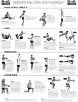 Total Body Medicine Ball Workout.