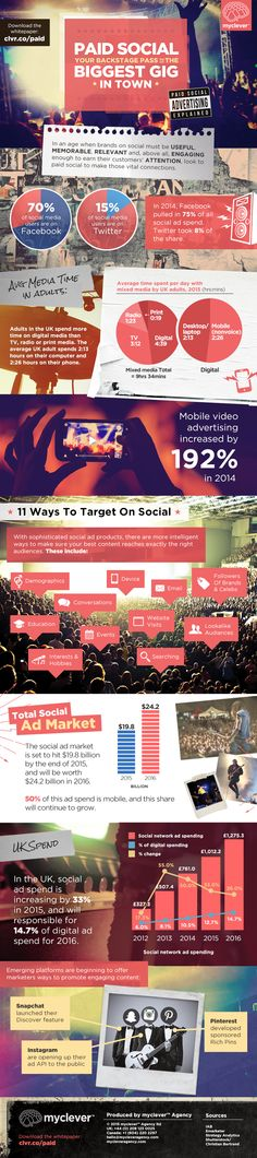 Grab Your Backstage Pass to Paid Social - The Biggest Gig in Town [Infographic]