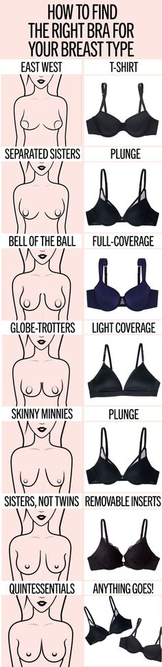 Are You Wearing the Right Bra for Your Breast Type?