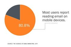 20 Revealing Stats, Charts, and Graphs Every Marketer Should Know