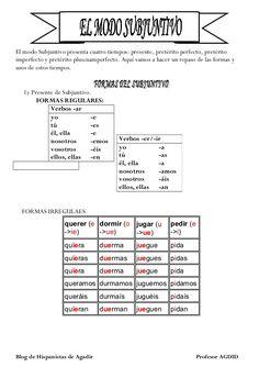 El modo Subjuntivo presenta cuatro tiempos: presente, pretérito perfecto, pretéritoimperfecto y pretérito pluscuamperfecto...