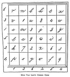 Union spy Elizabeth Van Lew's cipher code.