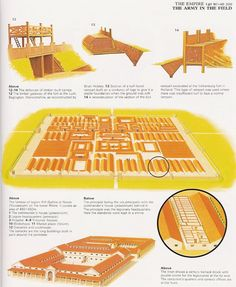 (140 BCE - 200 CE) Roman Military Camp