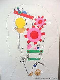 3rd Grade Machine Brains
