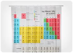 Love to learn while you shower? Can't get enough of the periodic table? The Periodic Table Shower Curtain is for you. It is the perfect addition to any science lover's bathroom. The curtain displays the full periodic table of elements and is one of the most inventive ways to prevent flooding in your bathroom.