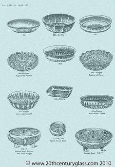 Davidson 1940 Catalogue 18 | Antique & Collectable Glass Encyclopedia