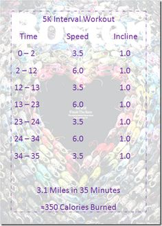 The Vegetable Life - 5K Interval Treadmill Workout with 1-Mile Running Intervals