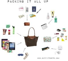 What's in my purse idea
