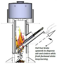 Discover thousands of images about Resultado de imagen para medidas rocket stove