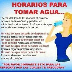 Les meilleures heures pour boire de l'eau.
