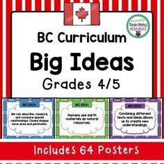 BC Grade 4/5 Big Ideas