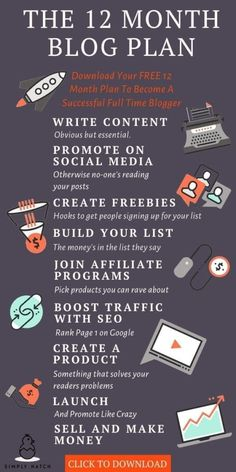 Download my free 12 Month Blog Plan + blog planning worksheets to take the first steps towards becoming a successful full time blogger. #startablog #makemoneyblogging #blogging101 Design Social, Web Design, Blog Writing, Writing Tips, Marketing Digital, Content Marketing, Affiliate Marketing, Business Marketing, Media Marketing