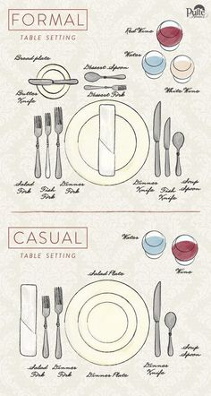 Dining Room Table Setting, Dinner Party Table Ideas, Dinner Place Settings, Than… - Arbeitszimmer Comment Dresser Une Table, Dining Etiquette, Table Setting Etiquette, Etiquette Dinner, Etiquette And Manners, Table Manners, Christmas Table Settings, Christmas Place Setting, Holiday Tables