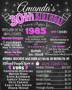 30th Birthday Chalkboard 1985 Poster 30 by ChalkingItUpBoards