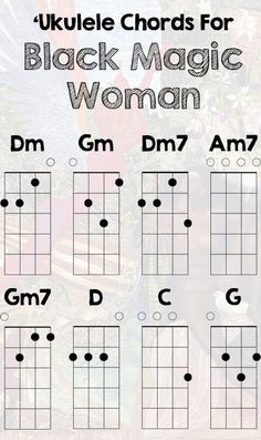 Ukulele ukulele chords lazy song easy : Pinterest • The world's catalog of ideas