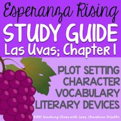 Higher-level thinking questions that prompt students to investigate CHARACTERS, VOCABULARY, SYMBOLISM, & PLOT. Great for practice with CITING TEXTUAL REFERENCES.Answer key included***LOOKING FOR MORE? This is a part of my bundled ULTIMATE ESPERANZA RISING TEACHING UNIT.https://www.teacherspayteachers.com/Product/Esperanza-Rising-PowerPoint-Guided-Notes-Common-Core-Aligned-458972Enjoy this classy & sassy product!With love,Teaching Class with Sass