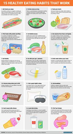 15 healthy eating habits that work according to scientists in FitBeyondForm curated by Lisa A Holmberg