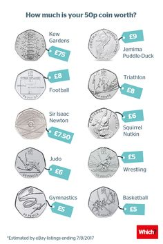 Do you have a coin worth Check your change now – Which? Rare British Coins, Rare Coins, English Coins, Map Of Britain, Alphabet Symbols, Valuable Coins, 50p Coin, Coin Worth, Error Coins