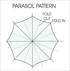 parasol pattern - can be used with fabric too
