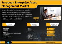 European EAM market is estimated to grow significantly at a CAGR of around 10.3% during the forecast period. The market in Europe is primarily driven by the growing application of EAM software in various verticals such as BFSI, energy & utility healthcare, government, IT & telecom and others. The growing trend towards cloud-based EAM software by enterprises is one of the major factors encouraging the growth of the market. Secondary Research, Secondary Source, Trend Analysis, Swot Analysis, Market Segmentation, Financial Analysis, Competitive Analysis, Consumer Behaviour, Research Methods