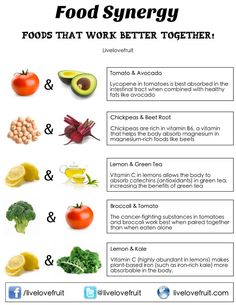 """""""Food Synergy"""" or foods that work better together, than apart, is an excellent way to get the maximum amount of nutrients out of the foods you eat. Click this link, http://livelovefruit.com/2012/11/food-synergy/, to find out how these foods work together to help your body absorb vitamins and minerals more efficiently! #kombuchaguru #organic Also check out: http://kombuchaguru.com"""