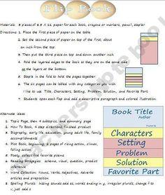 Crocketts-Classroom Shop - | Teachers Notebook