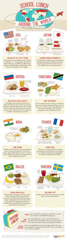 School Lunch From Around the World