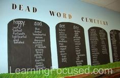 middle school word wall ideas | Recent Photos The Commons Getty Collection Galleries World Map App ...
