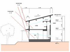片流れ屋根 ロフト - Google 検索