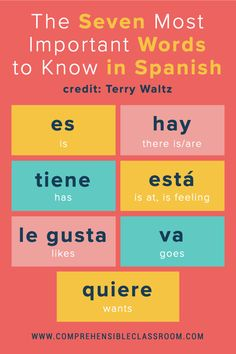 Super Seven Verbs to know in Spanish