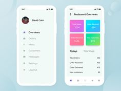 Daily UI (Mobile Dashboard) designed by Mohammad Majed Khan. Connect with them on Dribbble; the global community for designers and creative professionals. Dashboard Mobile, Mobile Ui, Dashboard Design, App Design, Daily Ui, User Interface Design, Dashboards, Material Design, Messages
