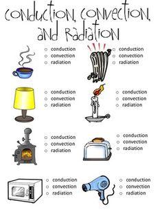 007 Heat transfer (conduction, convection, radiation) Sixth